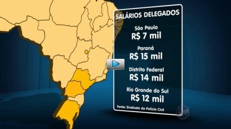 Salário pago a Delegados de São Paulo ocupa a 18° posição dos piores do país